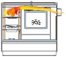 Kuchnia TP 9100 ruszt letni